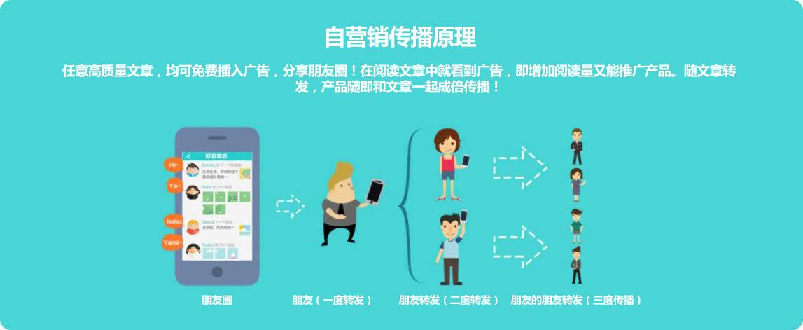 微信朋友圈植入广告